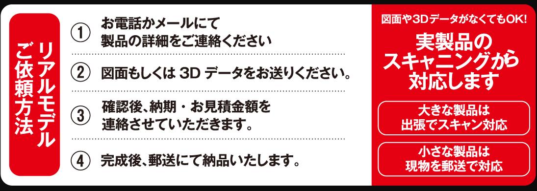 リアルモデル ご依頼方法  電話かメール 図面もしくは3Dデータ 確認後に納期とお見積金額 完成後に郵送します