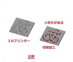 中山木型ブログ 3Dプリンターで作成するスタンプで、小ロットの煉瓦やタイルに付加価値 その3