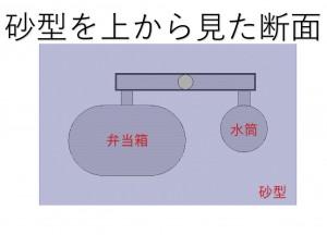 木型屋目線 鉄腕DASHの反射炉がヤバい 鋳造関連会社の新人教育用だよ  説明用画像2