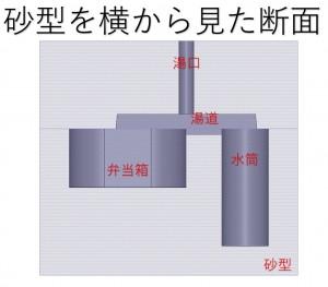 木型屋目線 鉄腕DASHの反射炉がヤバい 鋳造関連会社の新人教育用だよ  説明用画像3